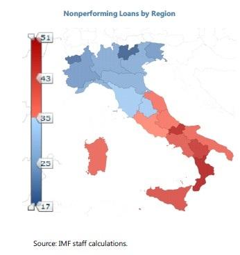 credit-defaut-italie