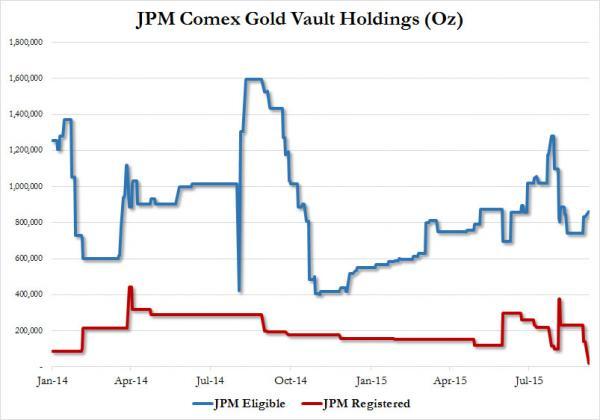 JPM Gold_0