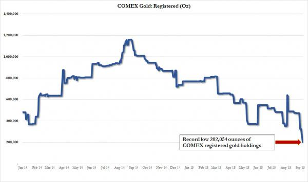 comex zoomed in_0
