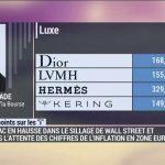 Philippe Béchade: Produits de Luxe au Japon: » La demande va plafonner ! «