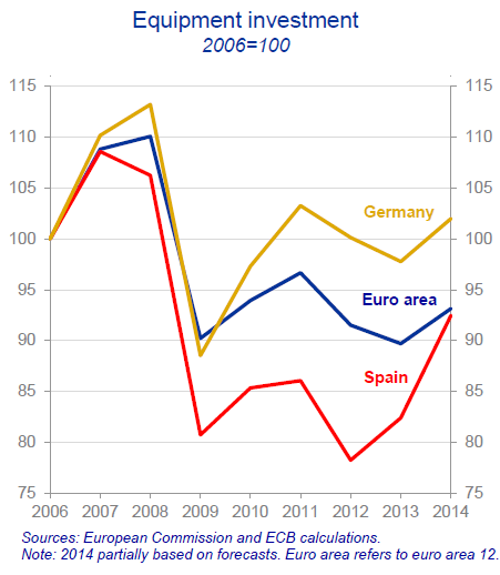 Wolf Richter-ECB Chief Economist OK I Get it the Euro Doesnt Work-2015-10-02-005