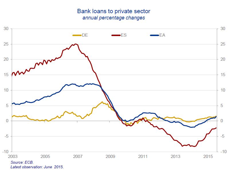 Wolf Richter-ECB Chief Economist OK I Get it the Euro Doesnt Work-2015-10-02-006