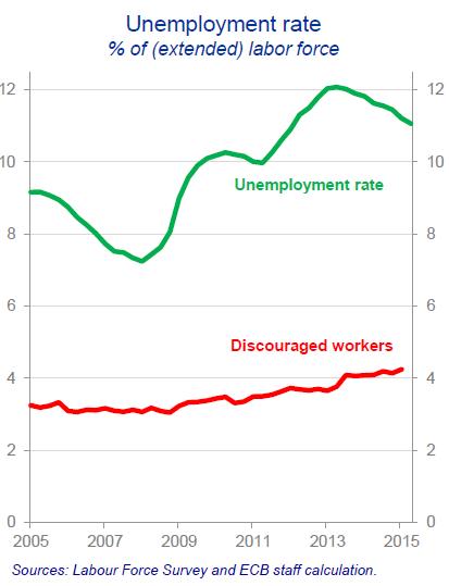 Wolf Richter-ECB Chief Economist OK I Get it the Euro Doesnt Work-2015-10-02-007