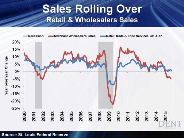 sales-retail