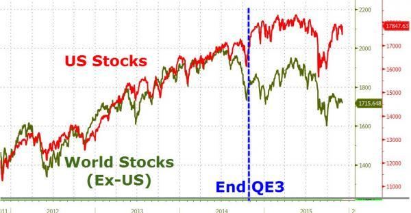 20151205_stocks1_0