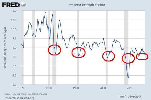 Phoenix Capital-The Coming Economic Collapse Will Crash Stocks-2015-12-10-001