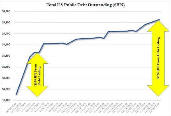 US Debt November_1_0