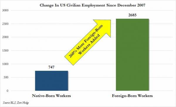 foreign native since Dec 2007 - Nov 2015 snap_0