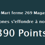 Bienvenue dans le monde réel: Le Dow Jones chute de 369 points et Wal-Mart ferme 269 magasins