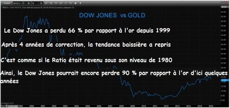 dj-vs-gold
