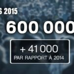 Recul historique de l'espérance de vie en France !