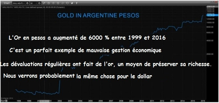 gold-in-argentine-pesos