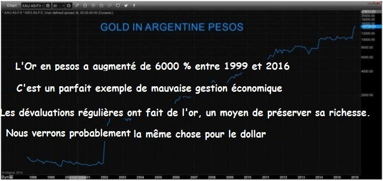 gold-in-argentine-pesos