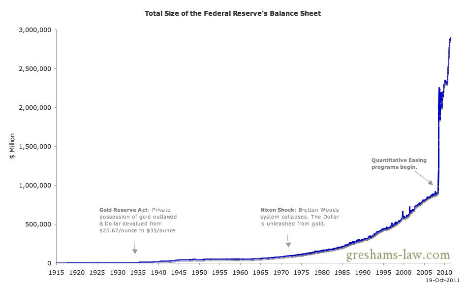 reserve-federal-balance-sheet