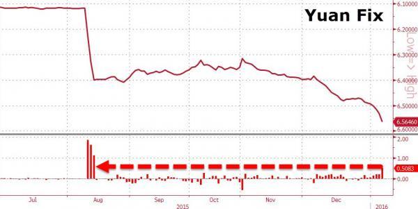 yuan-fix