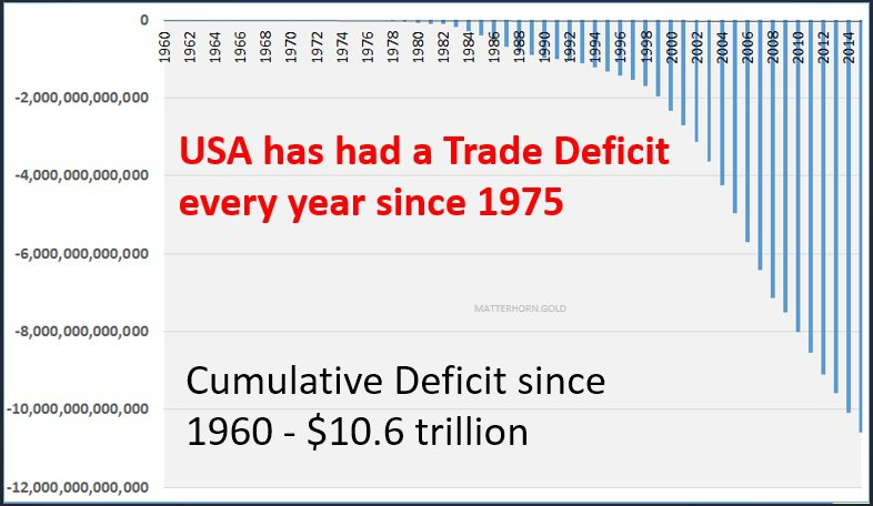 usa-trade-deficit