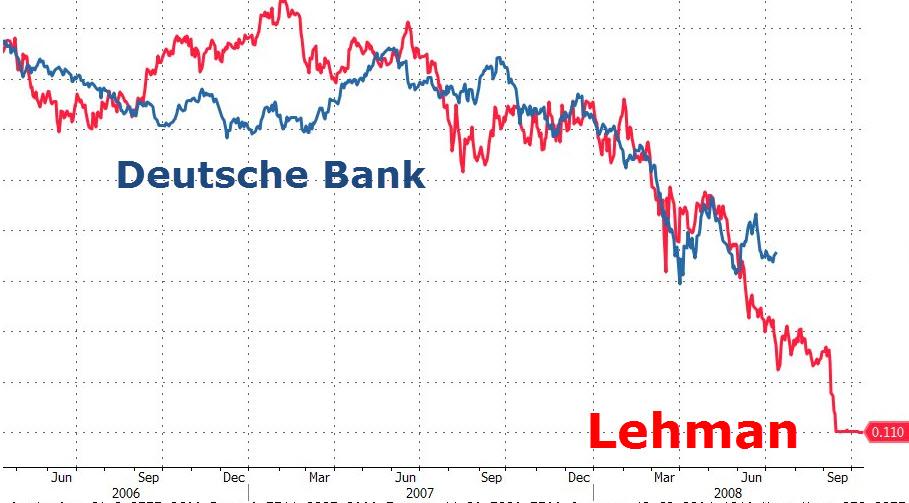 deutsche-bank-lehman-brothers