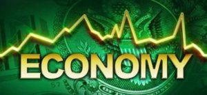 economic-surprise-index