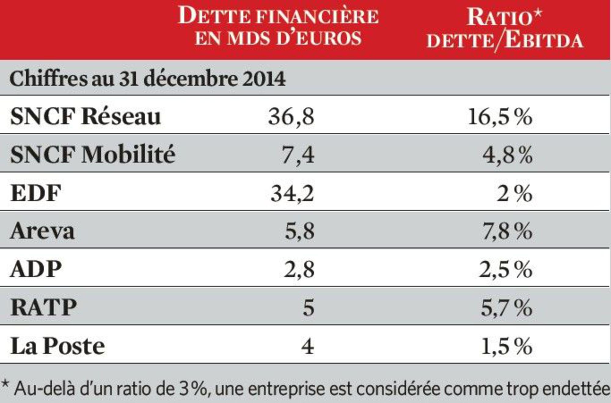 dette-des-entreprises-publiques_5606279