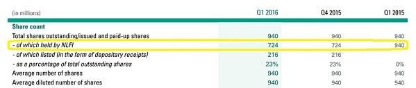 Phoenix Capital-It Begins Dutch Bank ABN Amro Will Charge Negative Interest On De-2016-07-25-003