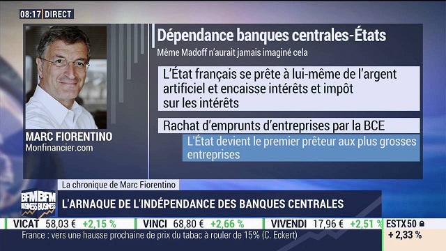 Marc Fiorentino: Les banques centrales, la PLUS GROSSE ARNAQUE du siècle ! Même MADOFF n