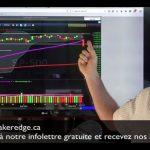 MoneyMakerEdge: 9 Septembre 2016: Une correction sévère sur les marchés aujourd'hui.