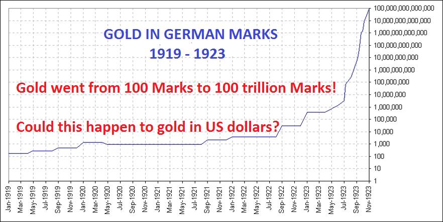 weimar-gold