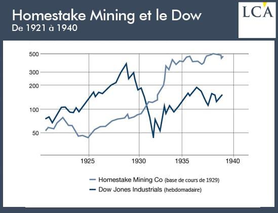 homestake_mining