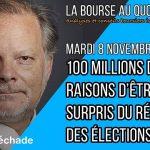 Philippe Béchade: Séance du Mardi 08 Novembre 2016: «100 millions de raisons d'être surpris»