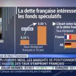 Le patron d'un des plus gros fonds spéculatifs, a listé parmi ses recommandations la vente de la dette française