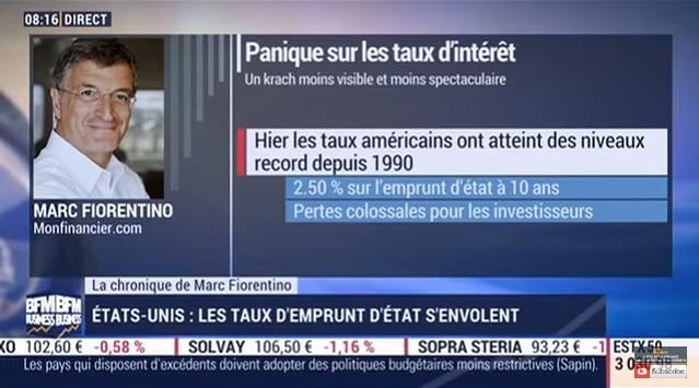 M. Fiorentino: Du jamais vu depuis 1 siècle, le krach boursier Américain, une perte colossale pour les investisseurs