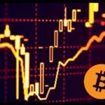 Verrons-nous le Dow Jones à 20.000 points avant que le Bitcoin n'atteigne les 1000 dollars ?