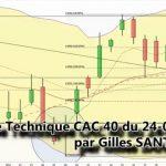 Boursikoter: Analyse Technique Vidéo du CAC 40 pour le Lundi 27 Février 2017