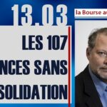 """Philippe Béchade: Séance du Lundi 13 Mars 2017: """"Les 107 séances sans consolidation"""""""