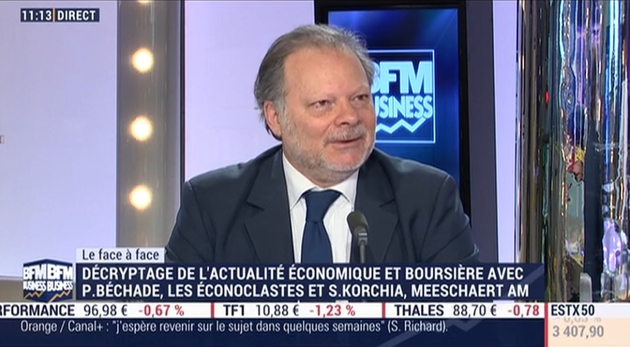 "Philippe Béchade: Bourse: ""c"