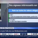 Marc Fiorentino: l'état des marchés inquiète les investisseurs et on assiste à une véritable ruée sur les valeurs refuges