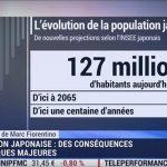 """Marc Fiorentino: """"la population japonaise va s'effondrer de 31% d'ici 2065"""""""