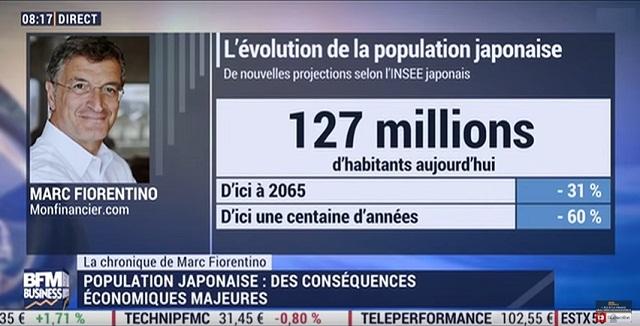 "Marc Fiorentino: ""la population japonaise va s"