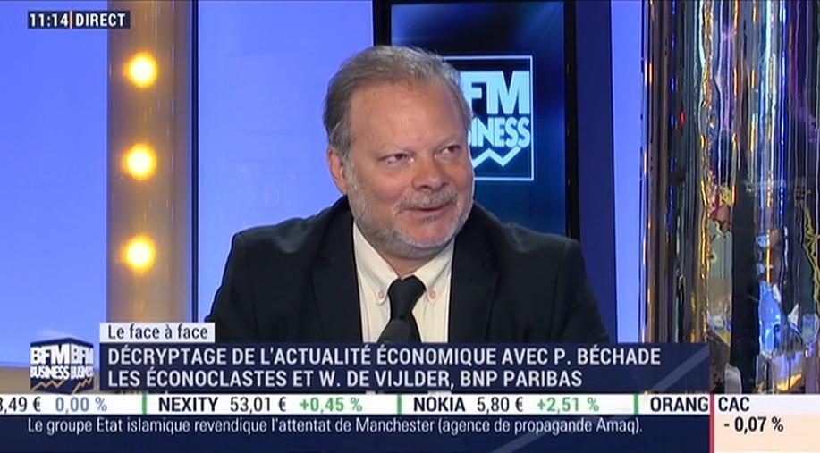 Philippe Béchade: La banque centrale chinoise injecte l
