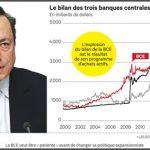 Simone Wapler: Mario Draghi persiste dans son crime