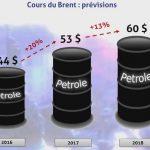 Une menace de flambée sur le pétrole et les matières premières ?