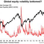 2018 sera-t-elle l'année du retournement à la hausse de l'indice de volatilité ?