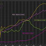 Mr Draghi, vous êtes sérieux lorsque vous pensez que la guerre des monnaies n'existe pas ?