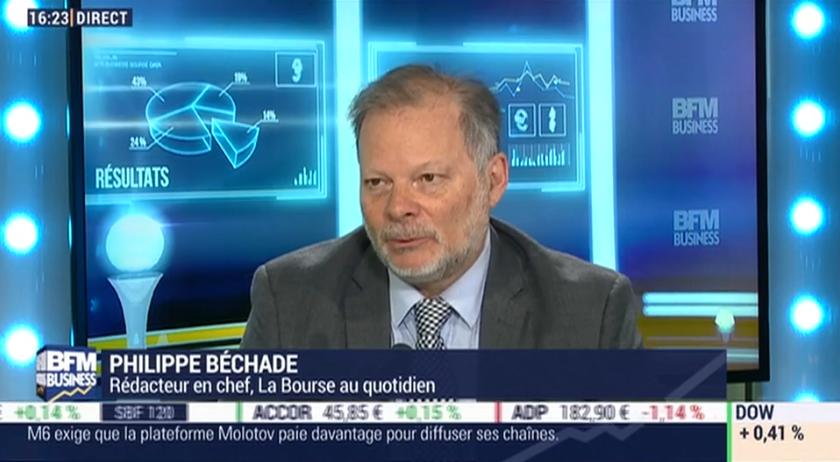"""Philippe Béchade: """"Les banques centrales sont totalement les otages des marchés !"""""""
