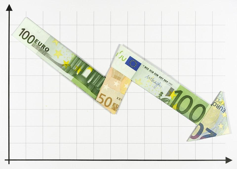 Zone euro, problème de croissance pour tous les pays !