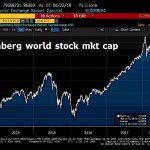 Nicolas Chéron: «L'indice de la capitalisation boursière mondiale menace son support. L'été pourrait être chaud, très chaud !»