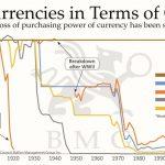 Voltaire: «La monnaie papier finit toujours pas retourner à sa valeur intrinsèque, c'est-à-dire zéro !»