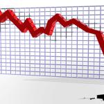 Les marchés et les bourses poursuivent leur chute !