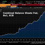 L'ère de l'argent facile perdure même si les banques centrales mettent le holà à leur politique monétaire accommodante