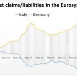Les dettes Target-2 de la Banque d'Italie atteignent 465 milliards d'euros, un nouveau record !